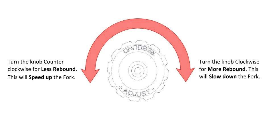 Rebound_Definition_Image