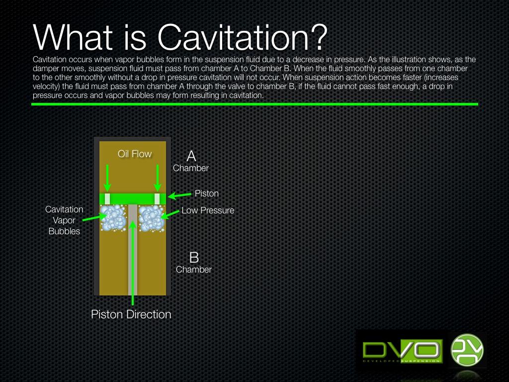 Cavitation-.002