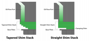 Tapered Stack VS. Straight Stack